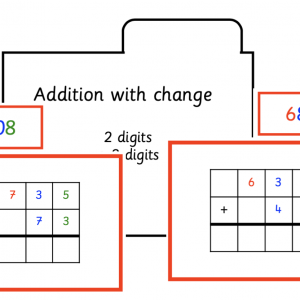 Addition with change cards