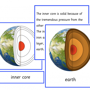 Earth's Inner Layers