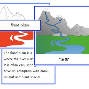 Parts of a River