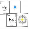 Periodic Elements
