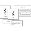 Music Notation Nomenclature
