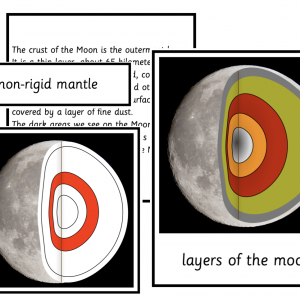 Layers of the moon space