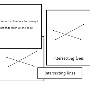 Relation of 2 Straight Lines