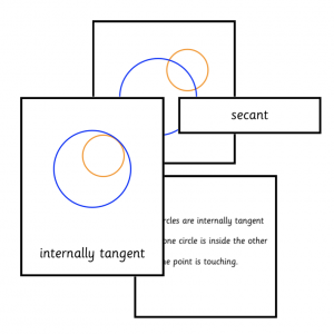 Relation Between Two Circles