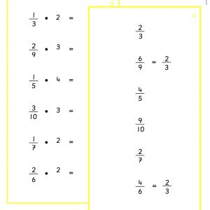 Fractions - Multiplication by Whole Numbers