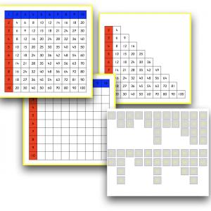 Multiplication Memorization Boards