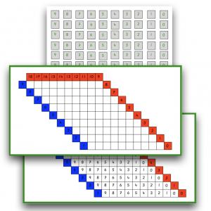 Subtraction Memorization Board